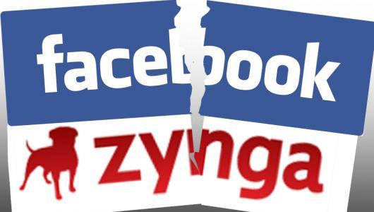 facebookZynga