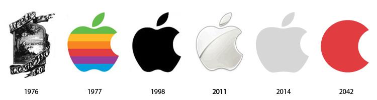 apple Prošlost i budućnost popularnih logoa