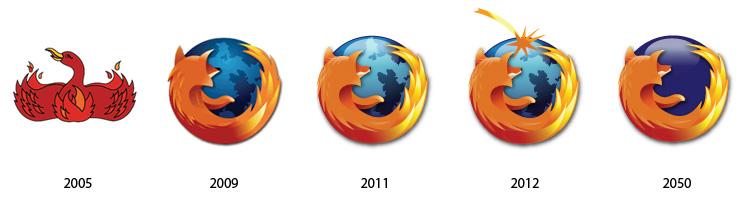 firefox Prošlost i budućnost popularnih logoa