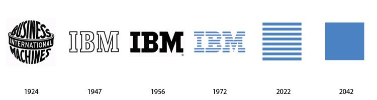 ibm 0 Prošlost i budućnost popularnih logoa