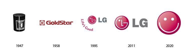 lg Prošlost i budućnost popularnih logoa