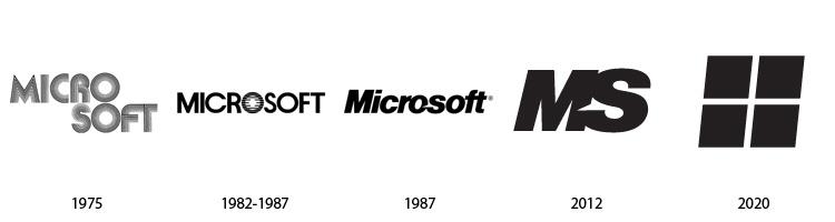 ms Prošlost i budućnost popularnih logoa