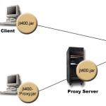 koristenje_proxya1