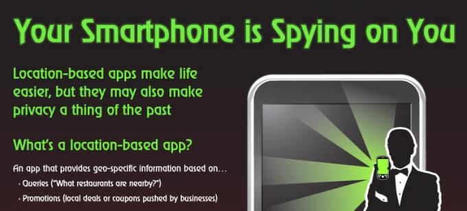 smartphoneSecurityF