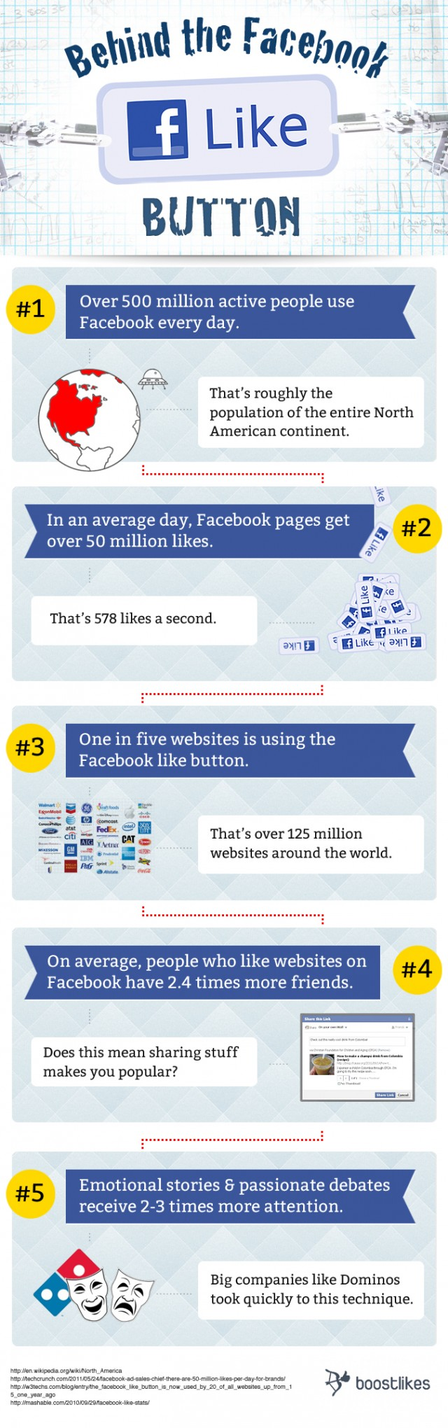 behind-the-facebook-like-button